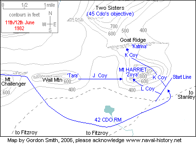 Battle of Mount Harriet. Map by Gordon Smith of www.naval-history.net